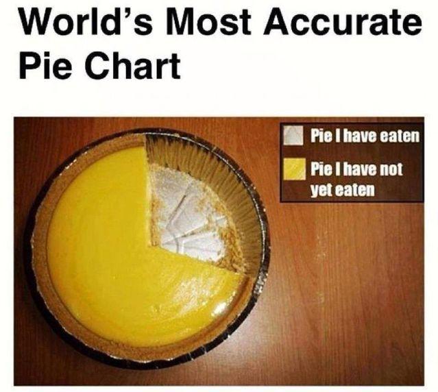 pie chart_0_0